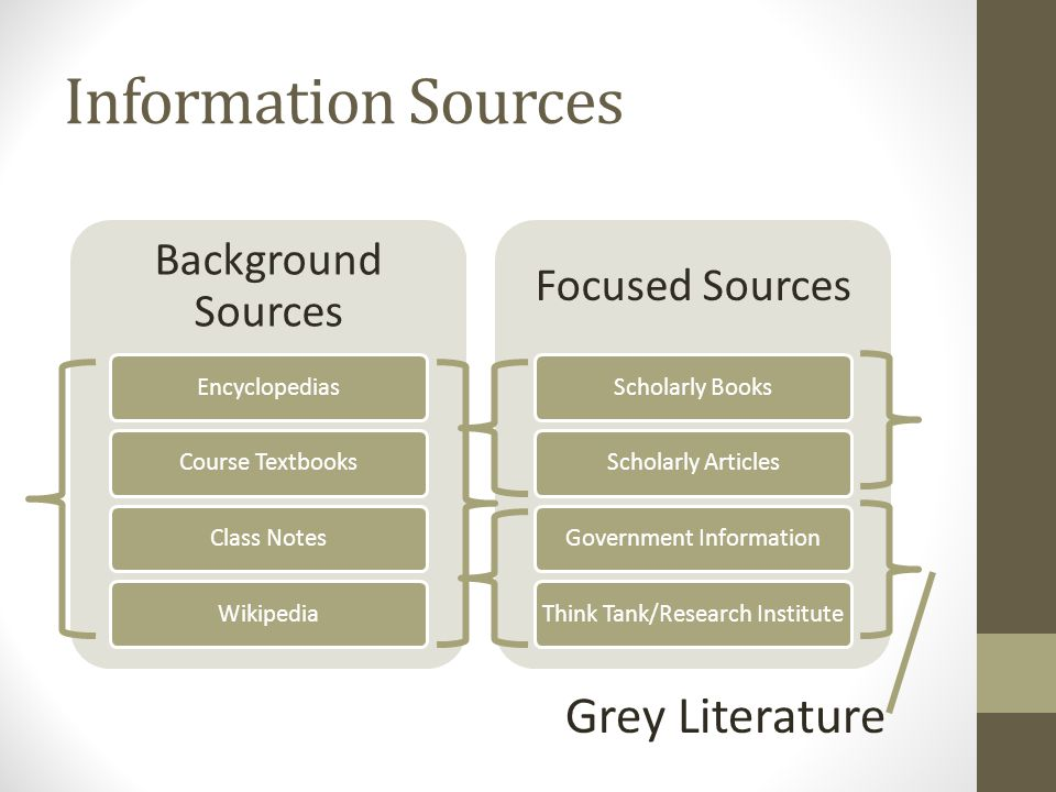 Information Sources Background Sources EncyclopediasCourse TextbooksClass NotesWikipedia Focused Sources Scholarly BooksScholarly ArticlesGovernment InformationThink Tank/Research Institute Grey Literature