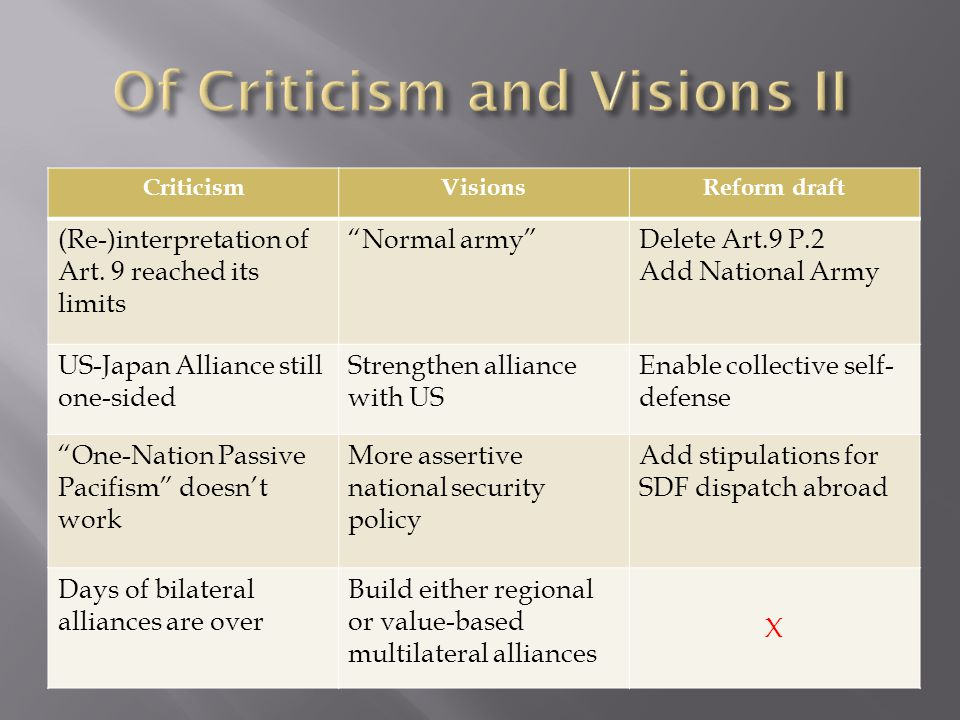 CriticismVisionsReform draft (Re-)interpretation of Art.