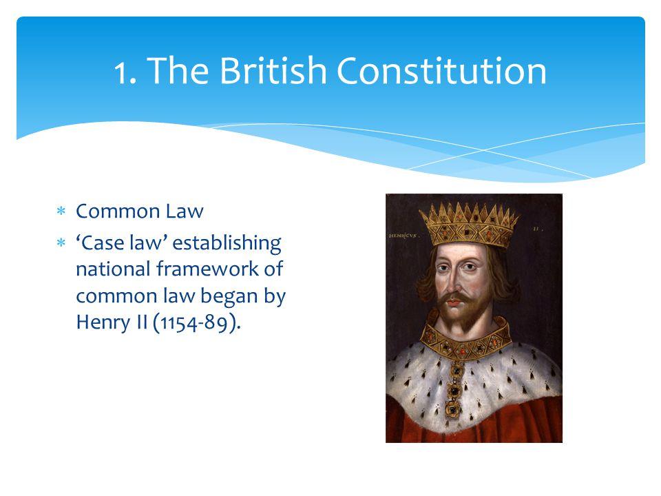 4.Roles of the Monarchy  U.K.