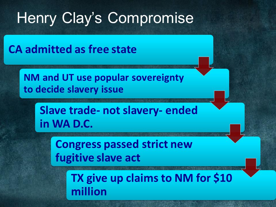California Henry Clay offers a compromise CA wanted to be admitted as a free state 1849, drafted a Constitution 1 year time  80,000 + people go to CA