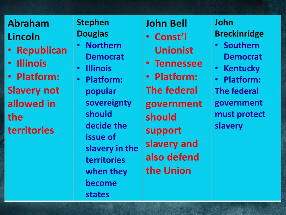 Resolution MS Senator, Jefferson Davis resolution –Congress adopt resolutions restricting federal control over slavery in territories –States also can