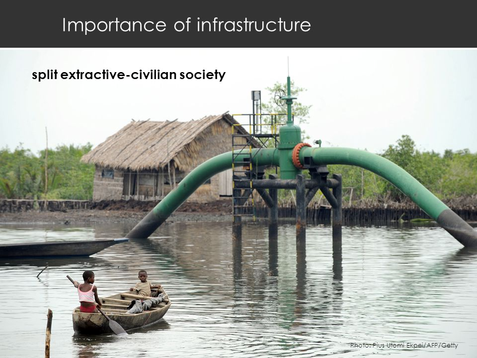 Importance of infrastructure split extractive-civilian society Photo: Pius Utomi Ekpei/AFP/Getty