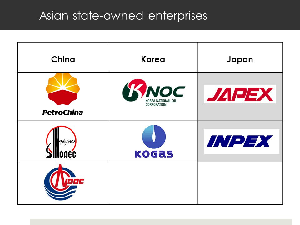 Asian state-owned enterprises ChinaKoreaJapan