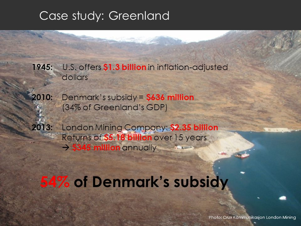 Case study: Greenland 1945: U.S. offers $1.3 billion in inflation-adjusted dollars 2010: Denmark's subsidy = $636 million (34% of Greenland's GDP) 201