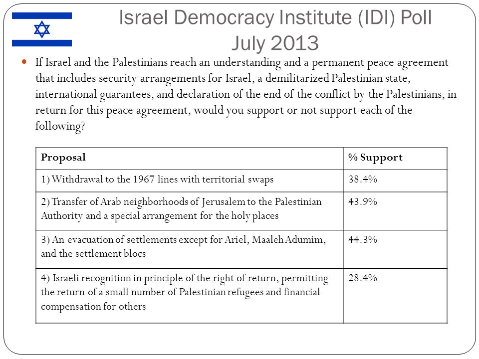 Israel Democracy Institute (IDI) Poll July 2013 If Israel and the Palestinians reach an understanding and a permanent peace agreement that includes security arrangements for Israel, a demilitarized Palestinian state, international guarantees, and declaration of the end of the conflict by the Palestinians, in return for this peace agreement, would you support or not support each of the following.