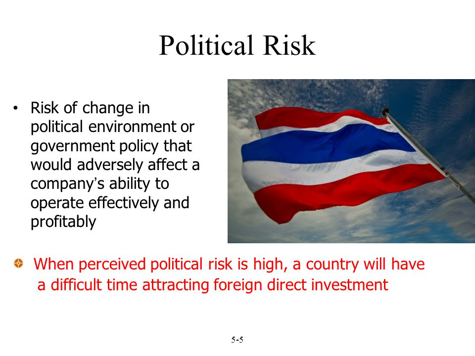 5-5 Political Risk Risk of change in political environment or government policy that would adversely affect a company's ability to operate effectively