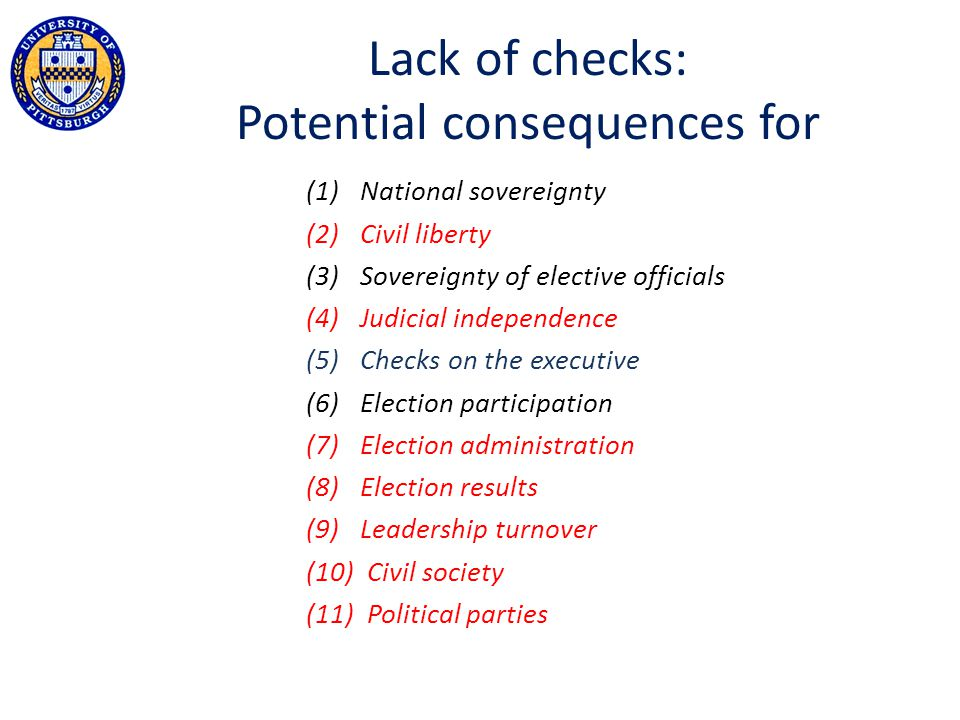 Wrong checks: Potential consequences for (1)National sovereignty (2)Civil liberty (3)Sovereignty of elective officials (4)Judicial independence (5)Checks on the executive (6)Election participation (7)Election administration (8)Election results (9)Leadership turnover (10) Civil society (11) Political parties