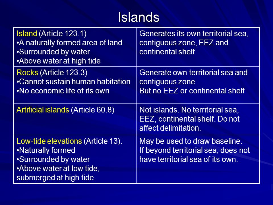 Islands Island (Article 123.1) A naturally formed area of land Surrounded by water Above water at high tide Generates its own territorial sea, contiguous zone, EEZ and continental shelf Rocks (Article 123.3) Cannot sustain human habitation No economic life of its own Generate own territorial sea and contiguous zone But no EEZ or continental shelf Artificial islands (Article 60.8)Not islands.