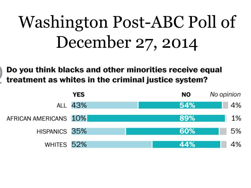 Washington Post-ABC Poll of December 27, 2014