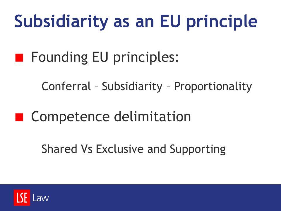 Subsidiarity as an EU principle Founding EU principles: Conferral – Subsidiarity – Proportionality Competence delimitation Shared Vs Exclusive and Sup