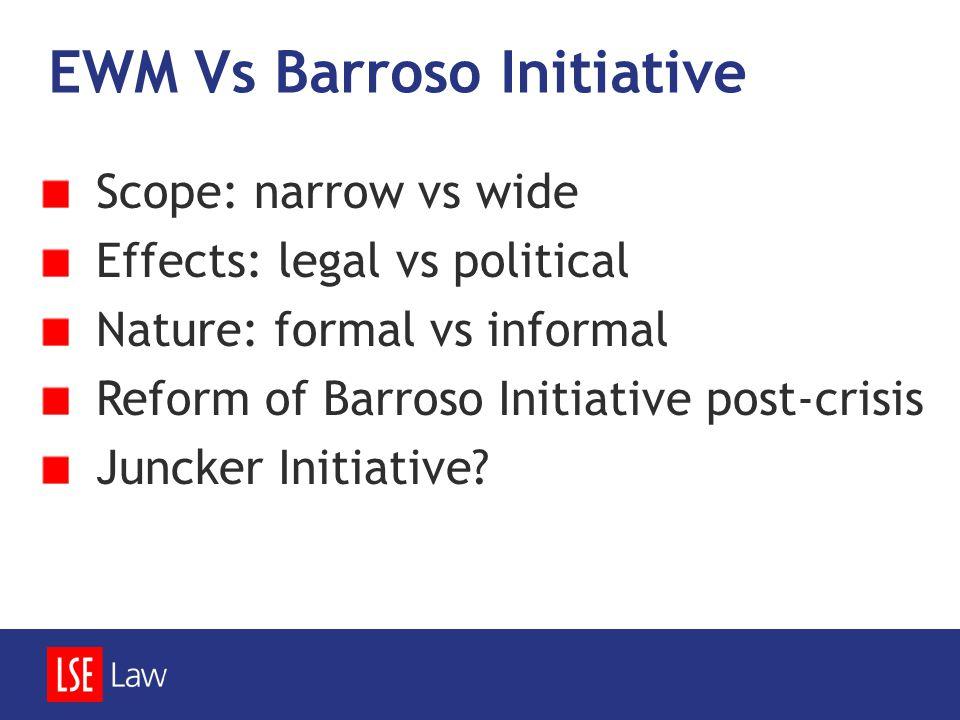 EWM Vs Barroso Initiative Scope: narrow vs wide Effects: legal vs political Nature: formal vs informal Reform of Barroso Initiative post-crisis Juncker Initiative?