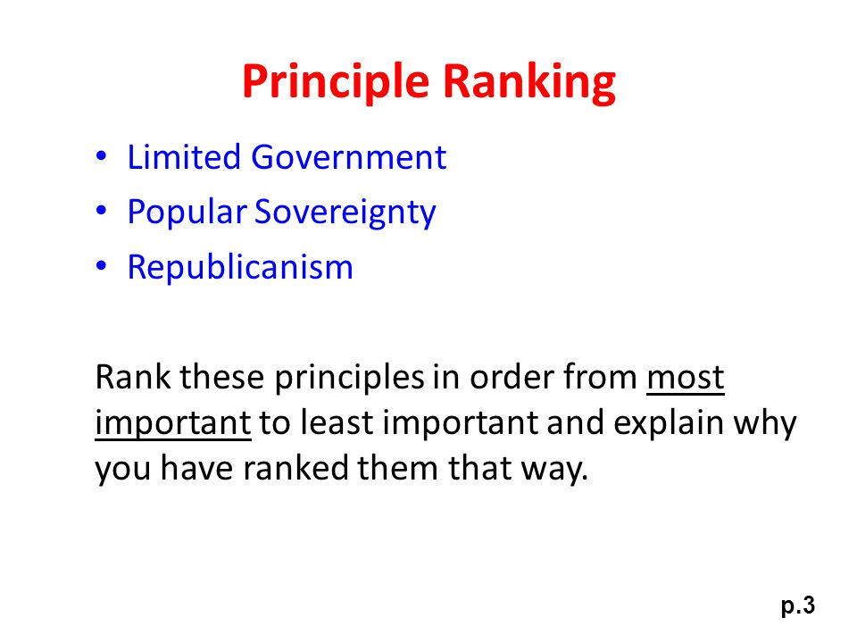 Principle Ranking Limited Government Popular Sovereignty Republicanism Rank these principles in order from most important to least important and explain why you have ranked them that way.