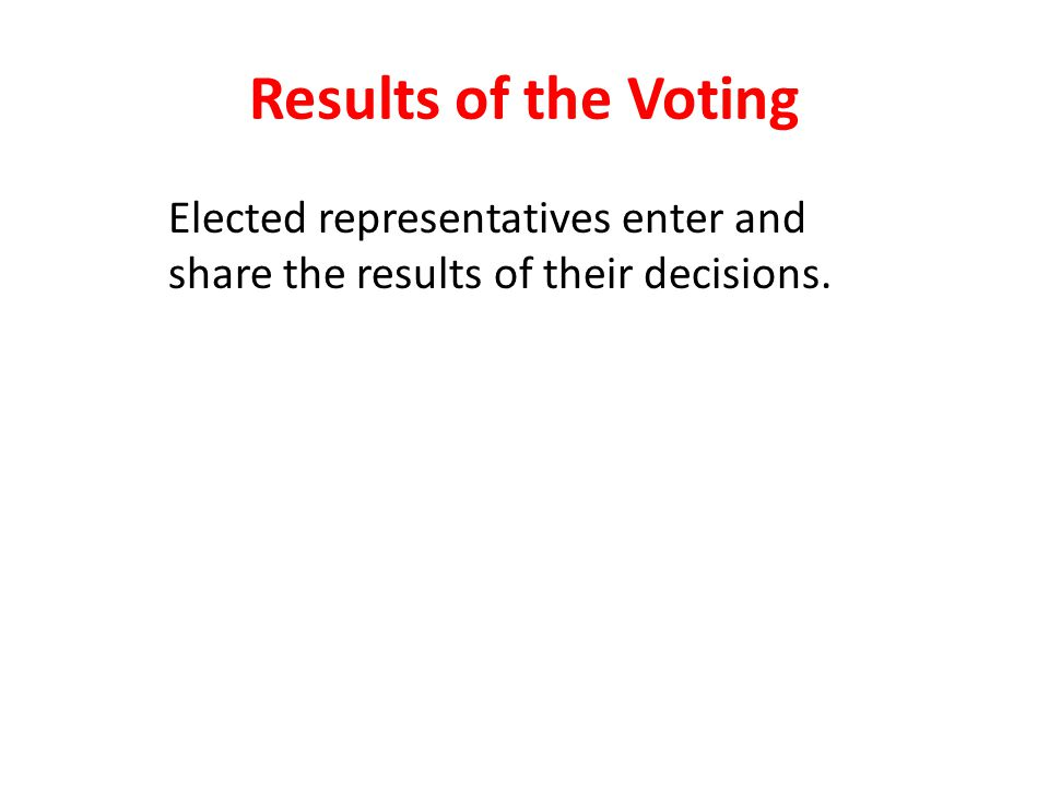 Results of the Voting Elected representatives enter and share the results of their decisions.
