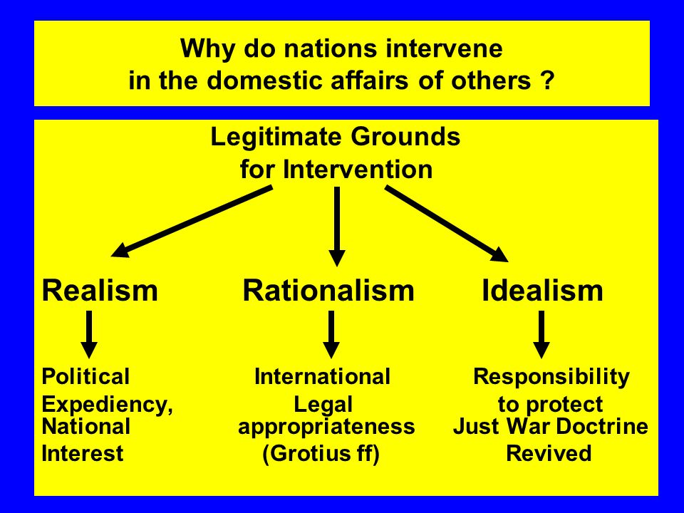 Why do nations intervene in the domestic affairs of others .