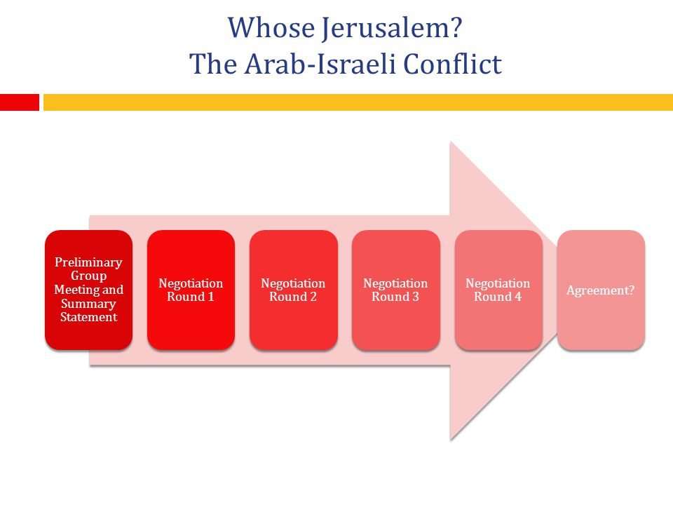 Whose Jerusalem? The Arab-Israeli Conflict Preliminary Group Meeting and Summary Statement Negotiation Round 1 Negotiation Round 2 Negotiation Round 3