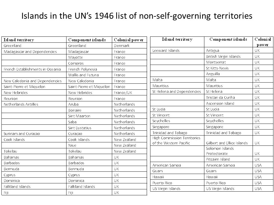 Islands in the UN's 1946 list of non-self-governing territories