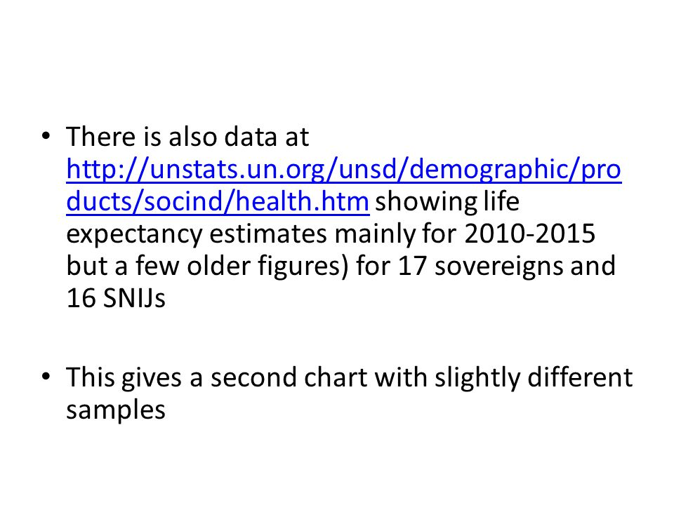 There is also data at http://unstats.un.org/unsd/demographic/pro ducts/socind/health.htm showing life expectancy estimates mainly for 2010-2015 but a few older figures) for 17 sovereigns and 16 SNIJs http://unstats.un.org/unsd/demographic/pro ducts/socind/health.htm This gives a second chart with slightly different samples