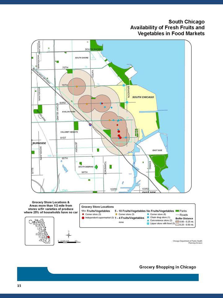 University of Chicago Teacher Institute June 27, 2012 31
