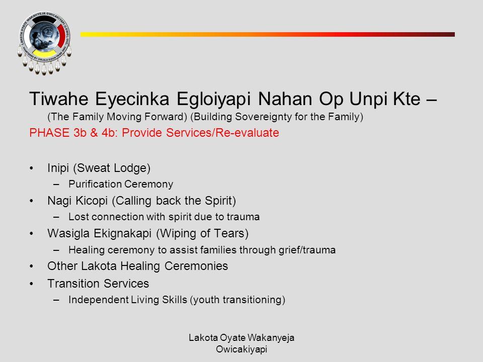 Lakota Oyate Wakanyeja Owicakiyapi Tiwahe Eyecinka Egloiyapi Nahan Op Unpi Kte – (The Family Moving Forward) (Building Sovereignty for the Family) PHASE 3b & 4b: Provide Services/Re-evaluate Inipi (Sweat Lodge) –Purification Ceremony Nagi Kicopi (Calling back the Spirit) –Lost connection with spirit due to trauma Wasigla Ekignakapi (Wiping of Tears) –Healing ceremony to assist families through grief/trauma Other Lakota Healing Ceremonies Transition Services –Independent Living Skills (youth transitioning)