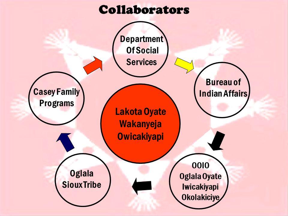Lakota Oyate Wakanyeja Owicakiyapi Casey Family Programs Department Of Social Services Bureau of Indian Affairs Oglala Sioux Tribe Lakota Oyate Wakanyeja Owicakiyapi OOIO Oglala Oyate Iwicakiyapi Okolakiciye Collaborators