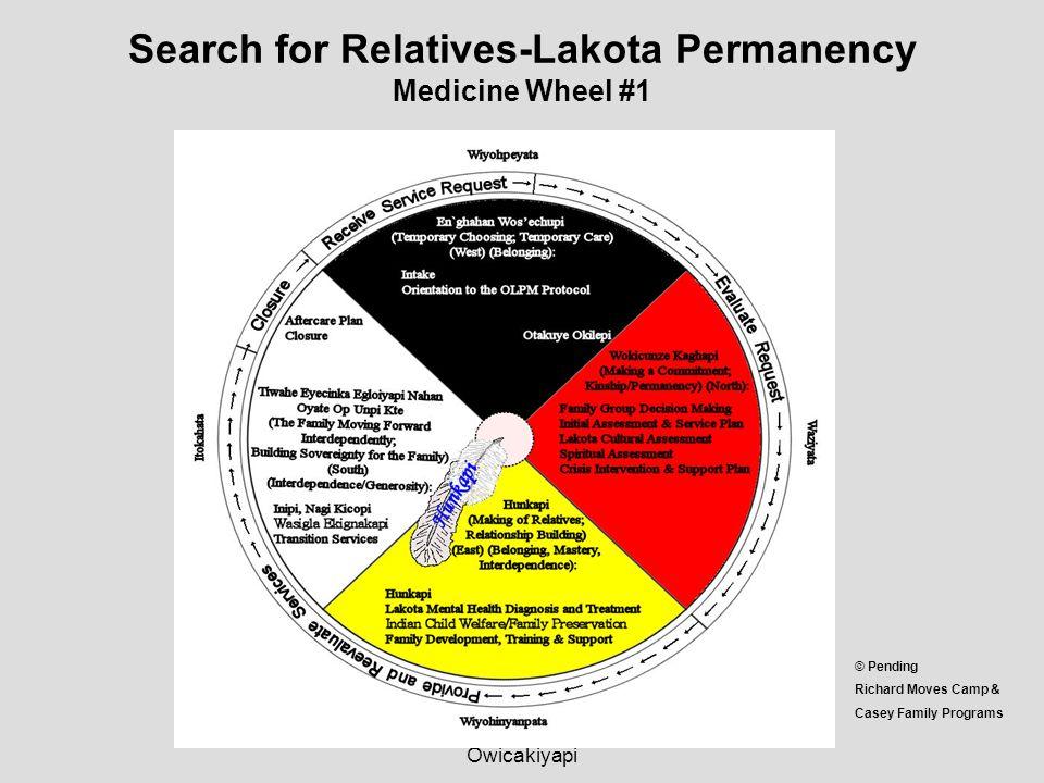 Lakota Oyate Wakanyeja Owicakiyapi Search for Relatives-Lakota Permanency Medicine Wheel #1 © Pending Richard Moves Camp & Casey Family Programs