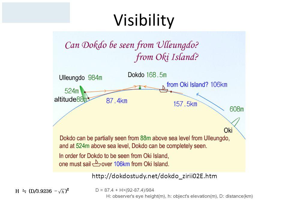 Visibility D = 87.4 + H×(92-87.4)/984 H: observer s eye height(m), h: object s elevation(m), D: distance(km) http://dokdostudy.net/dokdo_zirii02E.htm