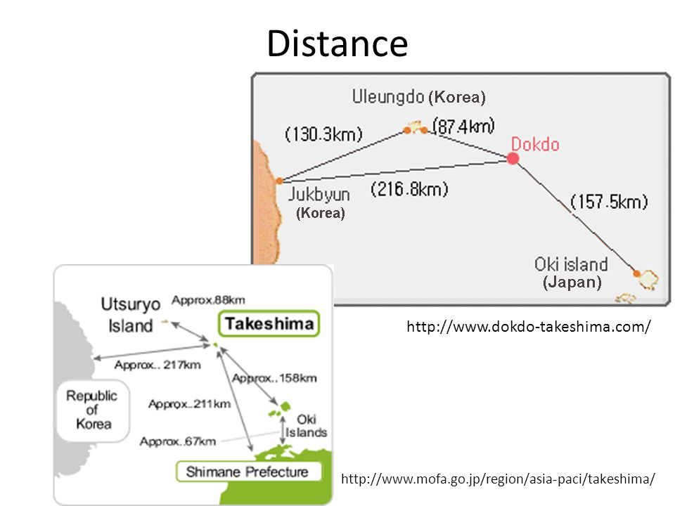 Distance http://www.dokdo-takeshima.com/ http://www.mofa.go.jp/region/asia-paci/takeshima/