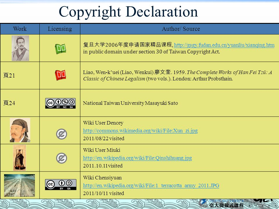 Work Licensing Author/ Source 复旦大学 2006 年度申请国家精品课程, http://gsgy.fudan.edu.cn/yuanliu/xianqing.htm in public domain under section 30 of Taiwan Copyright Act.