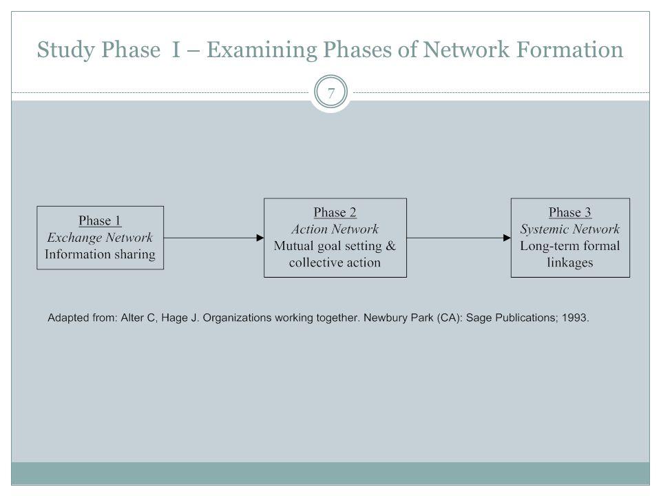 Study Phase I – Examining Phases of Network Formation 7