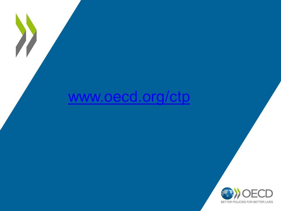 www.oecd.org/ctp