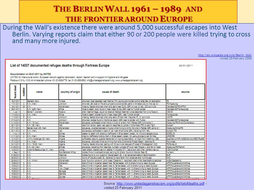 Presentation by Boldizsár Nagy T HE B ERLIN W ALL 1961 – 1989 AND THE FRONTIER AROUND E UROPE During the Wall s existence there were around 5,000 successful escapes into West Berlin.