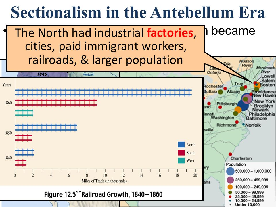 Sectionalism in the Antebellum Era These regional differences increased sectionalism -- placing the interests of a region above the interests of the nation – 1820-1850 – 1820-1850: Sectionalism was mild & resolved by compromise – 1850-1856 – 1850-1856: The growth of abolitionism & westward expansion intensified the question of the morality of slavery