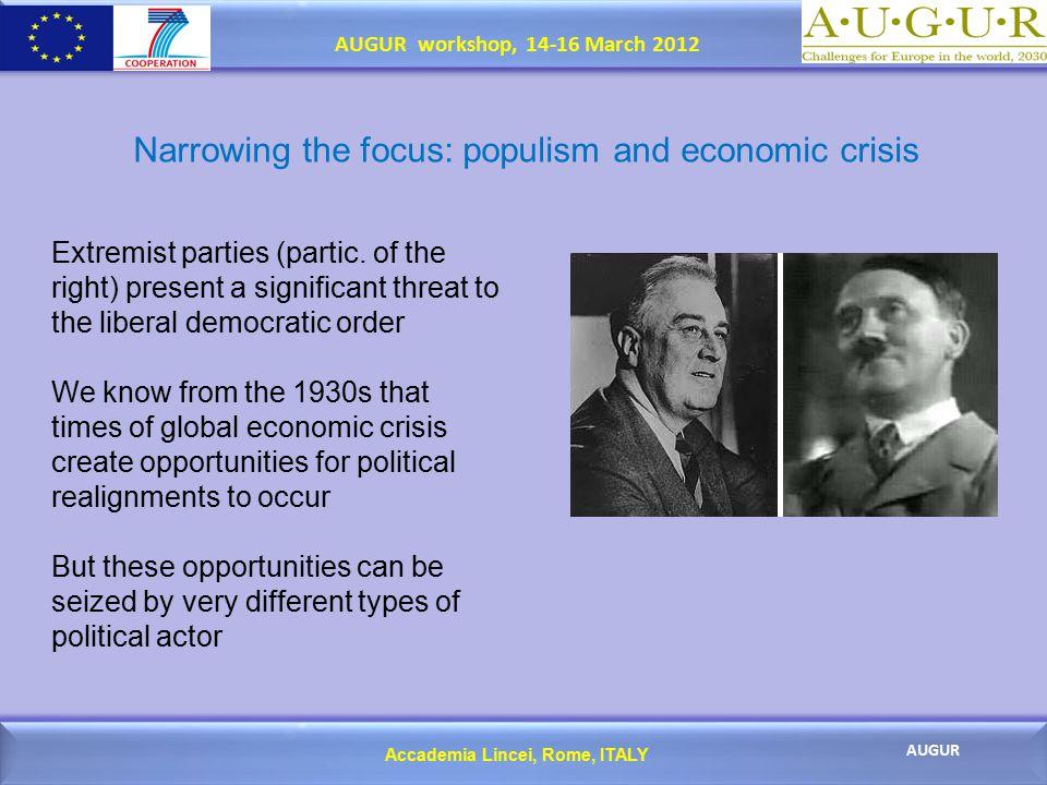 Accademia Lincei, Rome, ITALY AUGUR AUGUR workshop, 14-16 March 2012 Extremist parties (partic.