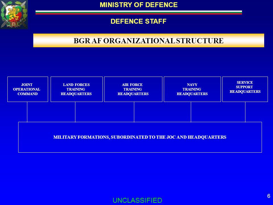 MINISTRY OF DEFENCE DEFENCE STAFF UNCLASSIFIED 7 Political cabinet Secretary General GENERAL ADMINISTRATION DEFENCE STAFF Minister of Defence STRUCTURES SUBORDINATE TO THE MINISTER OF DEFENCE SPECIALIZED ADMINISTRATION CHOD Deputy CHOD Military Colleges and Military Academies Military Police Military information Other Structures BULGARIAN ARMED FORCES BULGARIAN ARMED FORCES MOD STRUCTURE