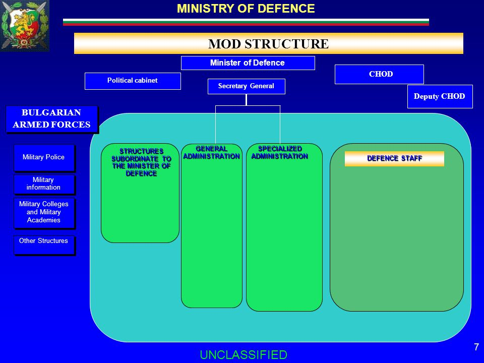 MINISTRY OF DEFENCE DEFENCE STAFF UNCLASSIFIED 18 SUMMARY WITH MODERN, EFFECTIVE AND EFFICIENT ORGANIZATION, BASED ON HIGH TECHNOLOGY, CAPABLE TO IMPLEMENT THEIR TASKS IN THE FULL SPECTRUM OF ASSIGNED MISSIONS.