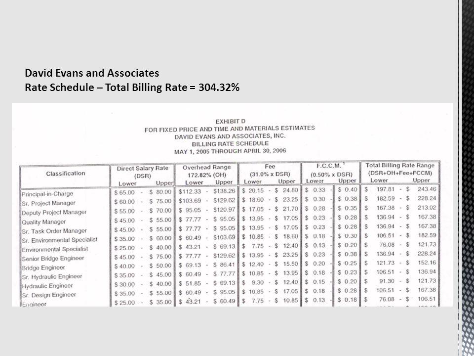 David Evans and Associates Rate Schedule – Total Billing Rate = 304.32%