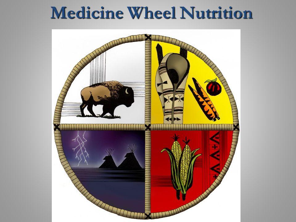 Medicine Wheel Nutrition Medicine Wheel Nutrition