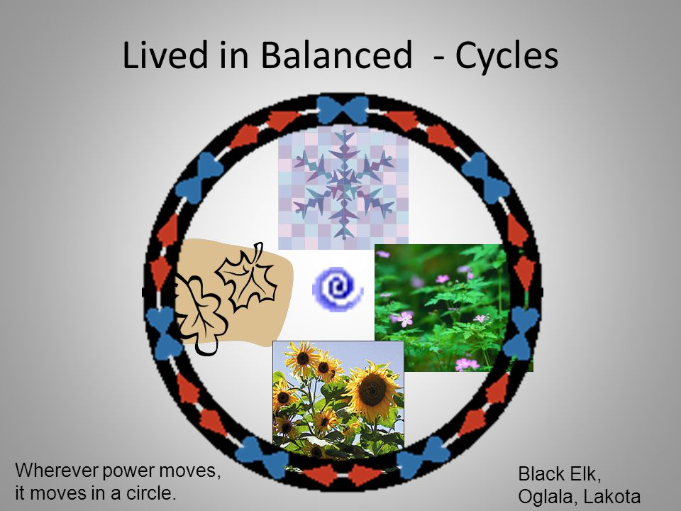 Lived in Balanced - Cycles Wherever power moves,it moves in a circle. Black Elk, Oglala, Lakota
