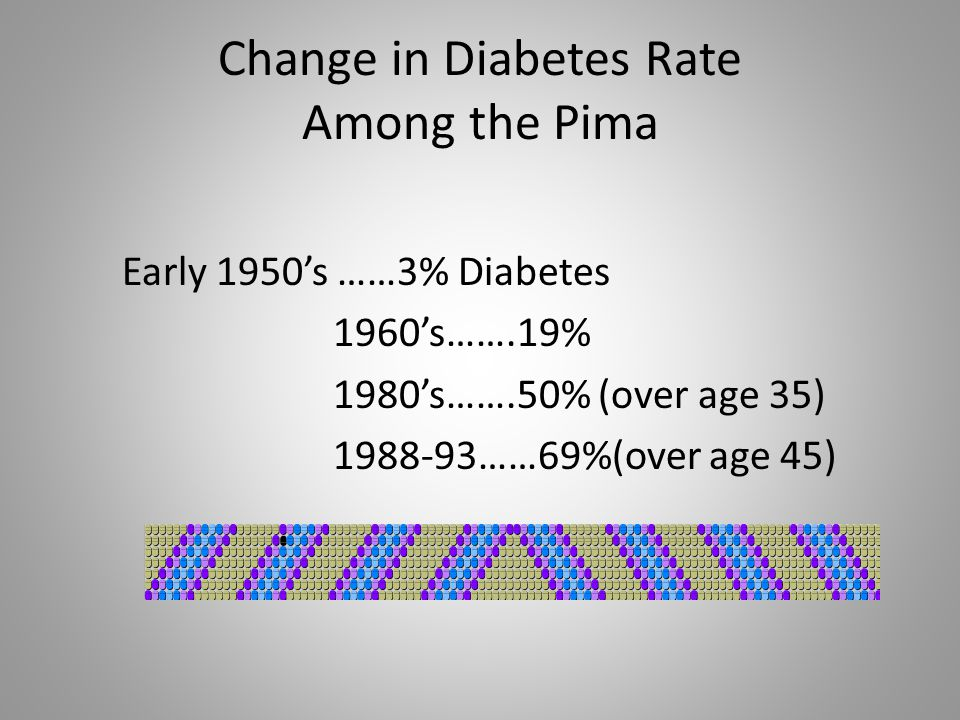 Change in Diabetes Rate Among the Pima Early 1950's ……3% Diabetes 1960's…….19% 1980's…….50% (over age 35) 1988-93……69%(over age 45)