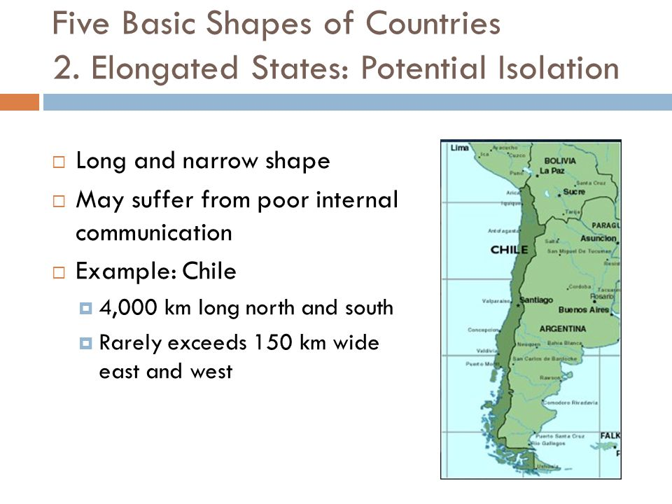 Five Basic Shapes of Countries 2. Elongated States: Potential Isolation  Long and narrow shape  May suffer from poor internal communication  Exampl