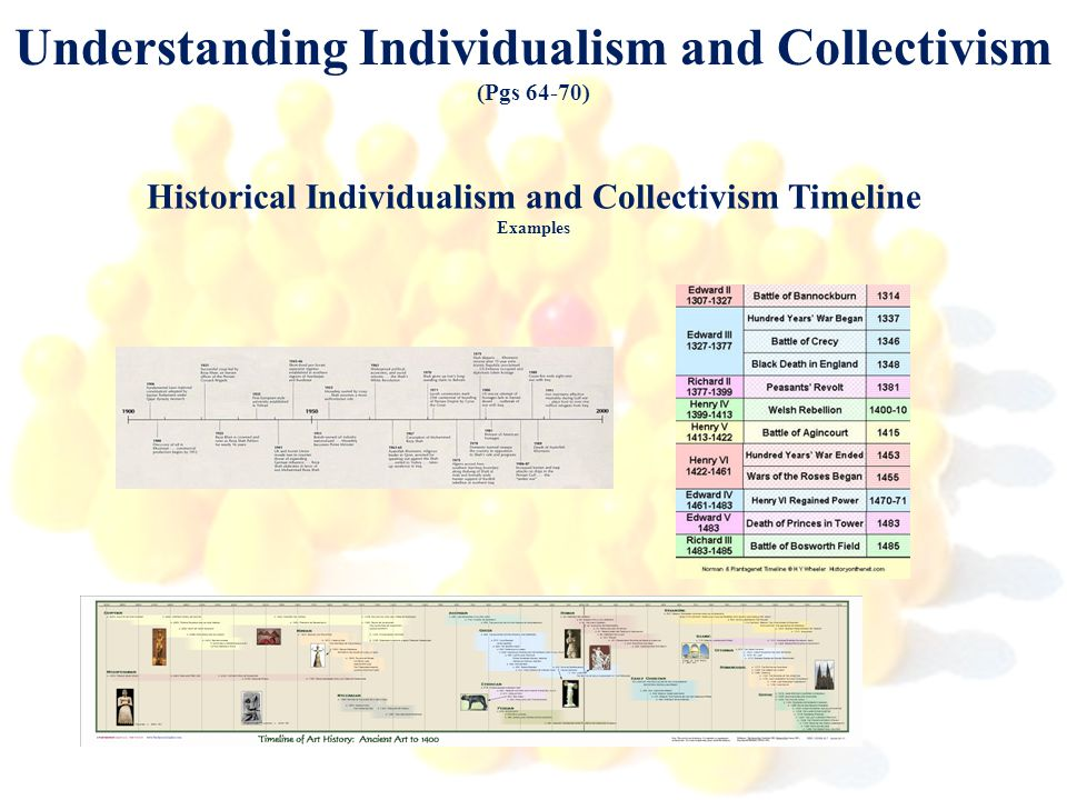 Understanding Individualism and Collectivism (Pgs 64-70) Historical Individualism and Collectivism Timeline Examples