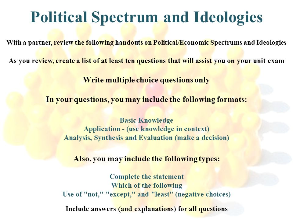 Political Spectrum and Ideologies With a partner, review the following handouts on Political/Economic Spectrums and Ideologies As you review, create a