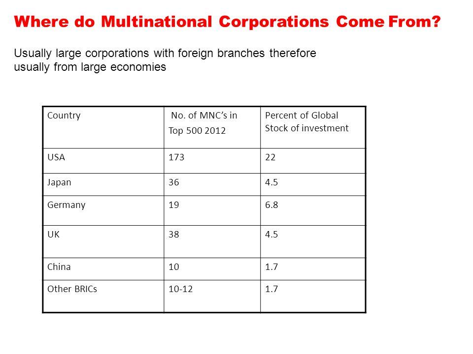 Source: U.S.Bureau of Economic Analysis: K. B. Barefoot and M.