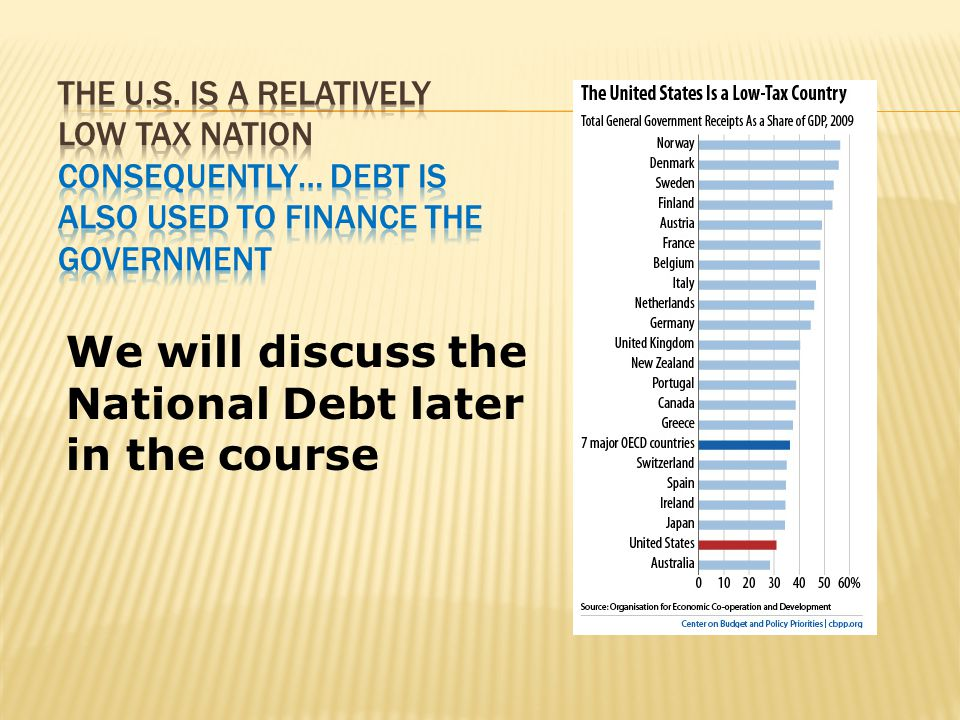 We will discuss the National Debt later in the course
