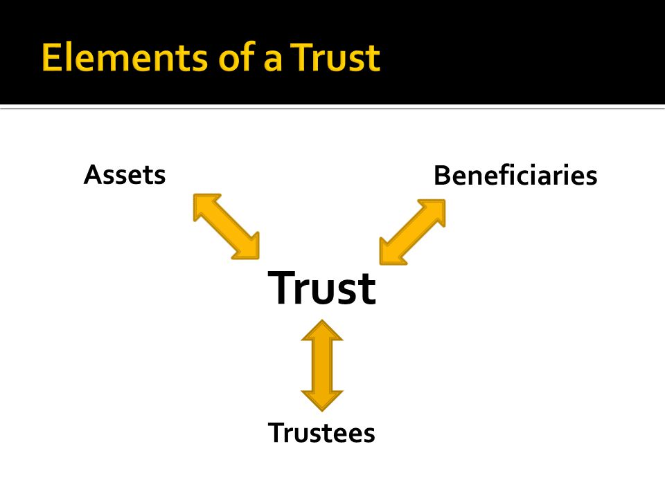 Trustees Assets Beneficiaries Trust