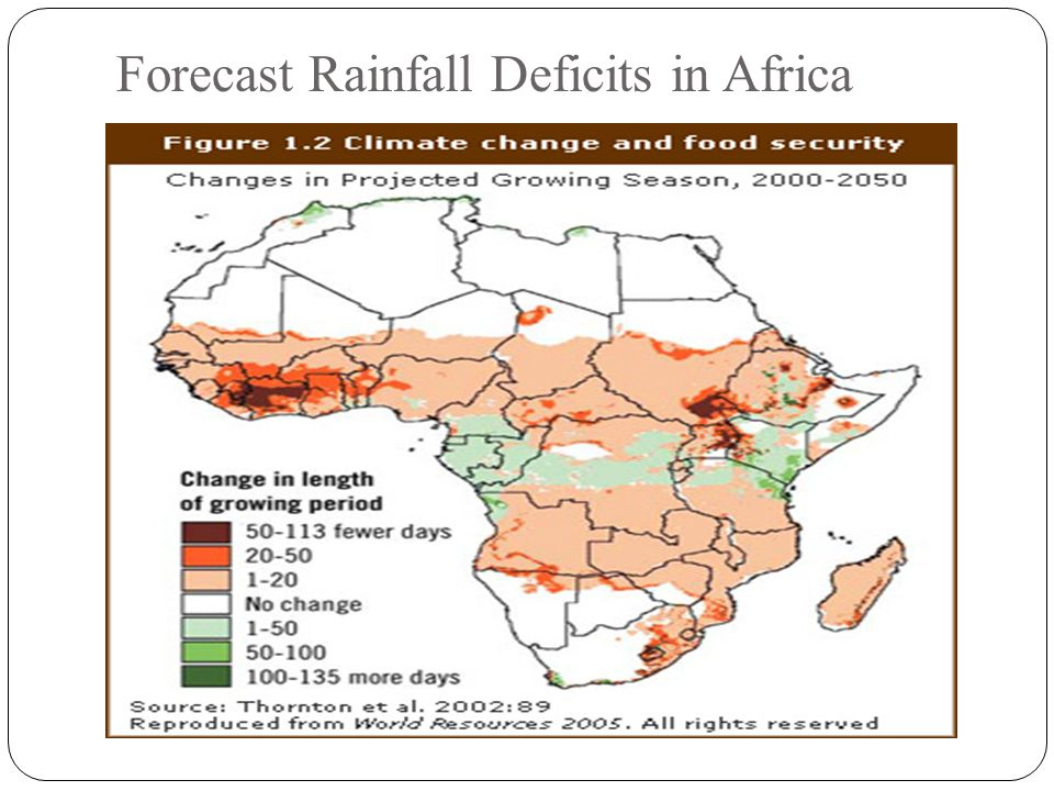 Forecast Rainfall Deficits in Africa