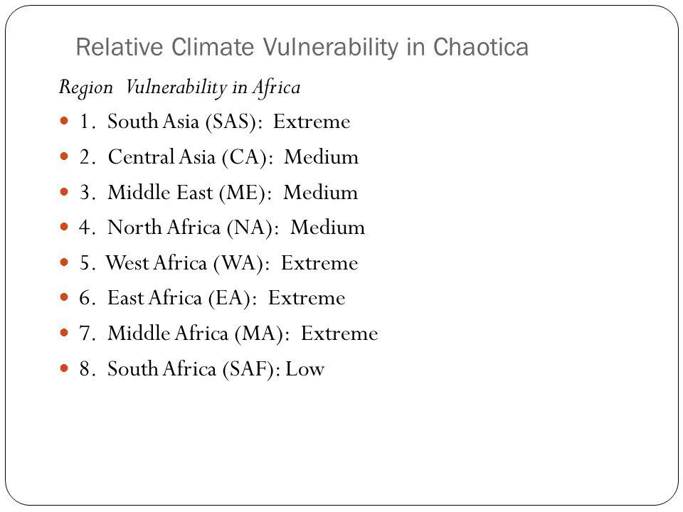 Relative Climate Vulnerability in Chaotica Region Vulnerability in Africa 1.
