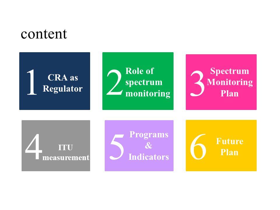 content 12 3 45 6 CRA as Regulator Role of spectrum monitoring Spectrum Monitoring Plan ITU measurement Programs & Indicators Future Plan