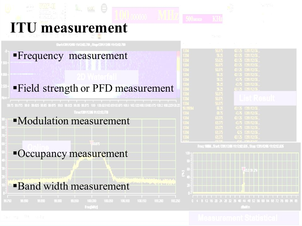 21  Frequency measurement  Field strength or PFD measurement  Modulation measurement  Occupancy measurement  Band width measurement ITU measurement
