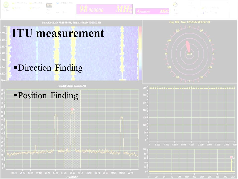 22  Direction Finding  Position Finding ITU measurement
